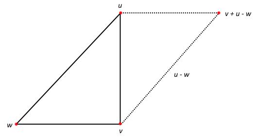 The Parallelogram Predictor